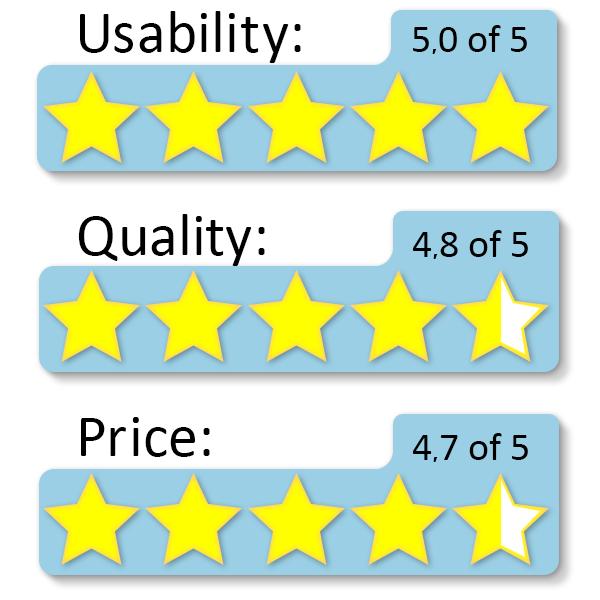 Ratings - samlet3